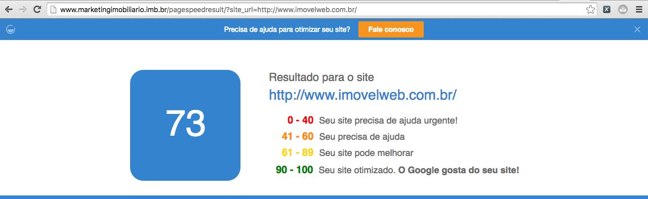 Performance imovelweb